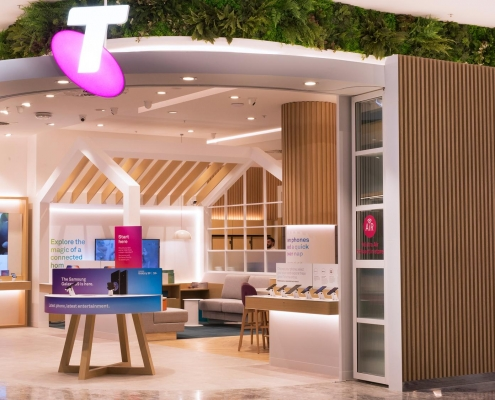 Telstra Future Retail